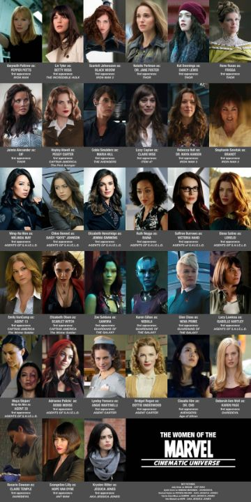 superheroes mujeres marvel actrices
